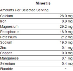 Purslane minerals 250